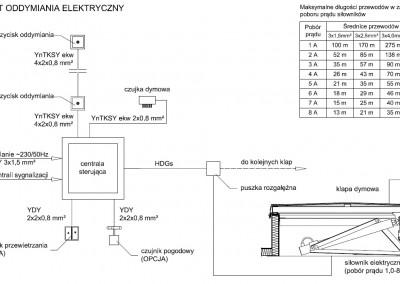 Schemat oddymiania elektryczny
