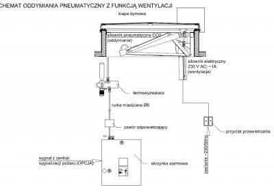 Schemat oddymiania pneumatyczny